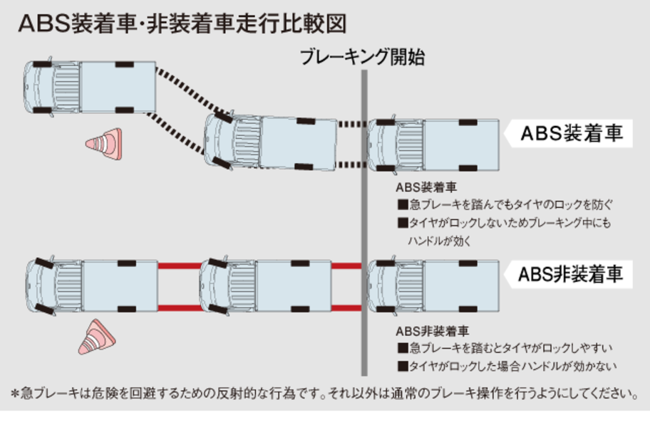 carlineup_townacetruck_equip_safety_1_03_pc
